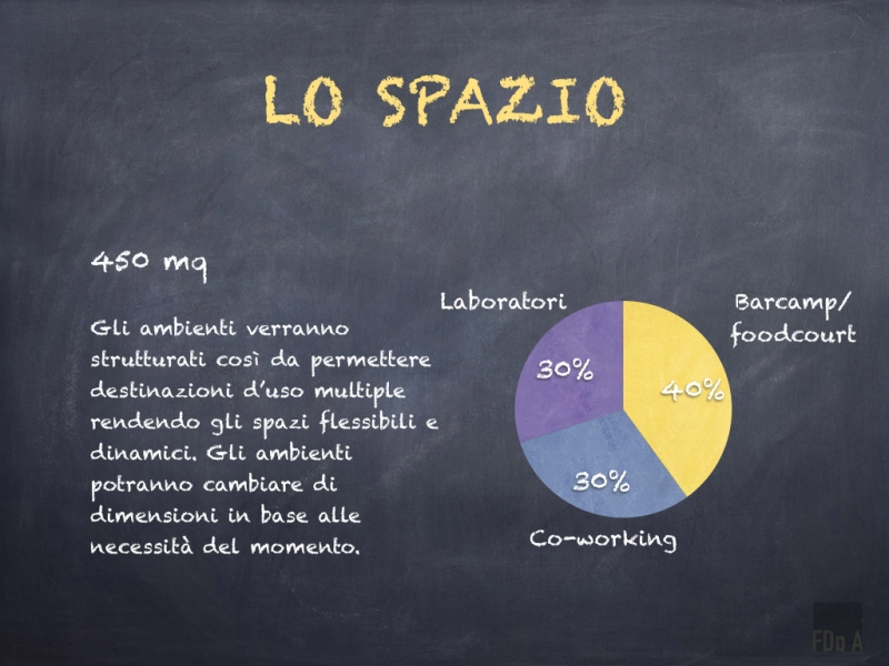 Spazi di confine on line.009