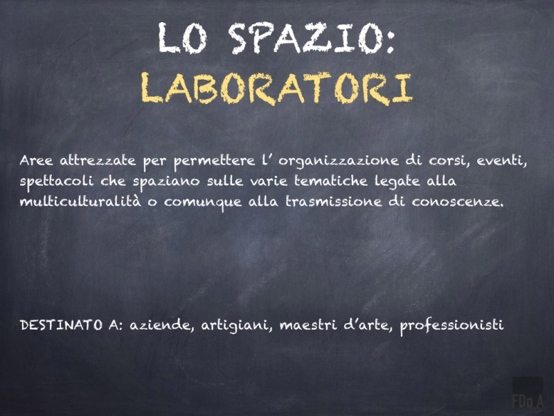 Spazi di confine on line.015